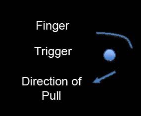 trigger4