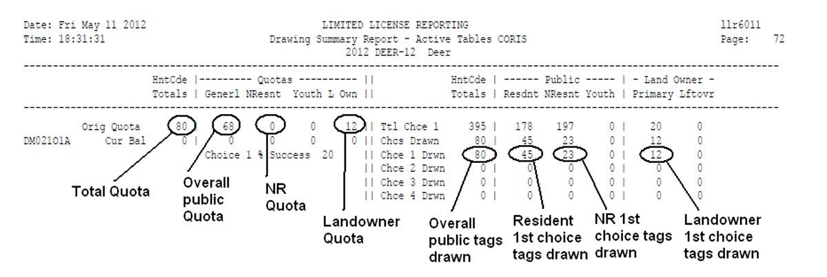 2012 Deer Draw Summary DM021O1A