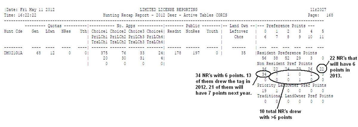 2012 CO Deer Hunt Recap Report